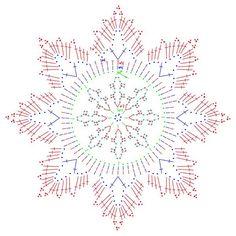 snowflakes 248 schema