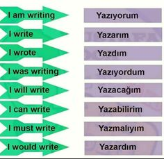 Learn Turkish Language, Learn A New Language, Improve English, Learn English, English Words, English Language, Verbal Tenses, Learning Languages Tips, Turkish Lessons