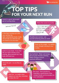 Top Tips For Your Next Run Running Tips Beginner, Travel Workout, Training Tops, Fitness Tips, Investing, Day, Fitness Hacks