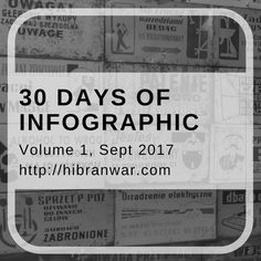 Infographic selection. Volume 1 will consist of Marketin, SEO, & Social Media