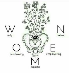Be wild creative compassionate fearless unapologetic grounded free curious honest self loving independent joyful emotional earth and cosmic goddesses that you are. by holisticgypsy Sacred Feminine, Feminine Energy, Tattoo Word, Feral Heart, Womens Day Quotes, E Mc2, Feminine Tattoos, Feminist Art, Ladies Day