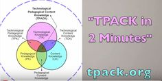 A TPACK-based Approach for An Effective Integration of Technology in Your Teaching ~ Educational Technology and Mobile Learning