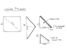 Making the Pockets