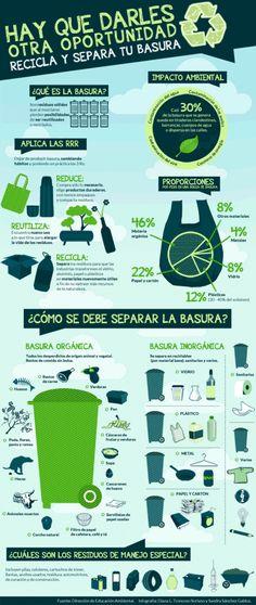 Como separar y reciclar la basura #residuos #reciclaje #infografia