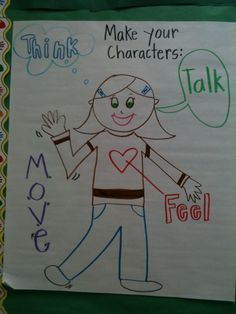 Writing anchor chart- realistic fiction @Cheryl Russell @Tammy Stoker