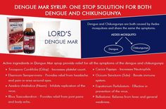 DENGUE MAR SYRUP - One stop solution for both Dengue and Chikungunya   http://www.lordshomoeopathic.com/blog
