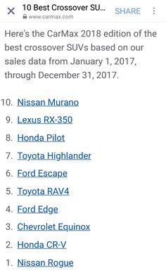 Carmax Ford Edge : carmax, Jalopies, Ideas, Teenage, Drivers,, Chevrolet, Corvette, 2014,, Teens