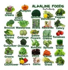 Health: Alkaline Diet and Cancer. Cancer cells cannot live in an alkaline environment. List of alkaline foods. Get Healthy, Healthy Tips, Healthy Foods, Healthy Choices, Healthy Bodies, Healthy Water, Healthy Detox, Diet Foods, Paleo Diet