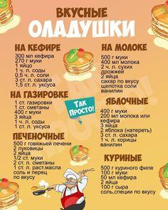 Russians have some of the most diverse and fascinating dishes in the world. Changes brought by Christianity, pagan dishes and culinary traditions… in Russian Dishes, Russian Recipes, Good Food, Yummy Food, Cooking Recipes, Healthy Recipes, Proper Nutrition, Winter Food, Winter Meals