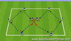 Diamond Passing sequence with a turn: Passing sequence as above. Central cone needs to perform a turn and play into. Soccer Drills For Kids, Soccer Practice, Soccer Skills, Soccer Tips, Soccer Games, Football Soccer, Soccer Ball, Youth Soccer, Hockey
