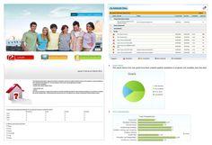 Educational Portal with Resume Builder, Surveys, Case Management, Forums, Student Management features