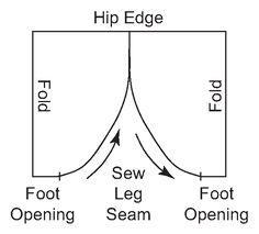 Diagram for Assembling Pants