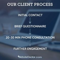 Our client engagement process:  Initial Contact Brief Questionnaire 20-30min Phone (or Skype) Consultation Further Engagement  After initial contact if you're interested in speaking/meeting we will send on a brief questionnaire to get some more background on your project/situation.  After we review that we schedule a mutually acceptable time to chat over phone or Skype where we can discuss the project further and share any suggestions and recommendations we have with you.  At that point if…