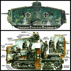 History Discover A descriptive look at the military campaigns and battles fought throughout recorded history. History Military History Tanks Tank Destroyer Armored Fighting Vehicle World Of Tanks Military Weapons World War One German Army Military Weapons, Military Art, Military History, Ww1 Tanks, Ww1 History, Military Drawings, Army Vehicles, Armored Vehicles, World Of Tanks