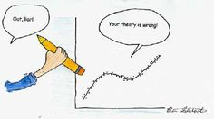 The one skewed observations that made your teacher make you repeat the experiment UGHH