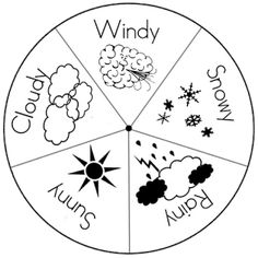 find this pin and more on weather colouring by espeteacher
