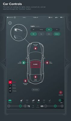 https://www.behance.net/gallery/23771657/Tesla-Interface-Concept. If you like UX, design, or design thinking, check out theuxblog.com