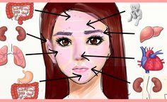trăsăturile fetei in functie de ce boli suferi