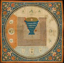HINDU BELIEFS ABOUT COSMOLOGY, HEAVEN AND RIVERS | Facts and Details Mount Meru, Indian Mandala, Tantra, Southeast Asia, Buddhism, Meditation, Kids Rugs, Photo And Video, Wikimedia Commons