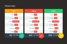 Pure CSS Pricing Tables Coding Code CSS CSS3 Flat HTML HTML5 Resource Responsive Snippets Web Design Web Development