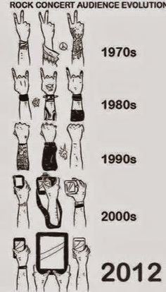It's Only Rock 'n Roll (But I Like It) - Rock Concert Audience Evolution Rock And Roll, Rock N, The Rock, Beatles, Rock Poster, Tech Humor, Estilo Rock, Technology Humor, Rock Concert