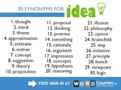"""Synonyms for the word """"idea"""" Essay Writing Skills, English Writing Skills, Book Writing Tips, Writing Words, English Lessons, English Vocabulary Words, Learn English Words, Descriptive Words, Writing Challenge"""