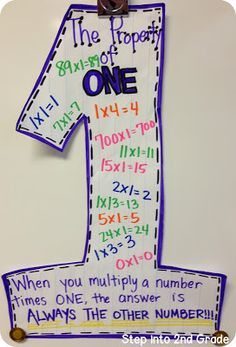 Love this idea for multiples of zero and one. (Step into 2nd Grade with Mrs. Lemons)