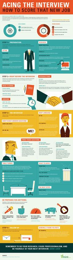 MintLife Blog | Personal Finance News & Advice | How to Ace a Job Interview: A Visual Guide to Landing a New Job #Jobsearchtips