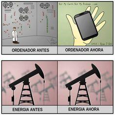 Evolución de la energía. #humor #risa #graciosas #chistosas #divertidas