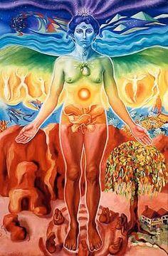 En yoga existen los bija mantras, bija significa raíz y mantra está formada por los términos manah y trāyate, que se traducen como mente y liberación. Los sonidos raíz constituyen la representación sonora de tipos de energía.   Los bija mantras son LAM, VAM, RAM, YAM, HAM y OM.    Lam está asociado a la tierra, Vam está asociado al agua, Ram está asociado al fuego, Yam está asociado al aire, Ham está asociado al éter, Om no tiene un elemento.