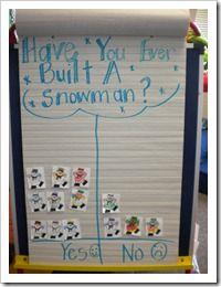 New Year, Math Centers, and Snow! Pre K Activities, Winter Activities, Classroom Activities, Classroom Ideas, Preschool Graphs, Preschool Literacy, Kindergarten Themes, Kindergarten Science, Winter Fun