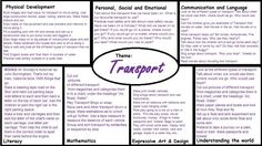 Transport eyfs medium term plan eyfs activities, preschool themes, infant activities, activities for Eyfs Activities, Nursery Activities, Preschool Themes, Preschool Plans, Infant Activities, All About Me Activities For Preschoolers, Pirate Activities, Easter Activities, Indoor Activities