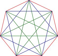 Heptagrams.svg