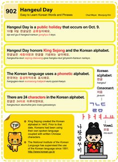 Easy to Learn Korean 902 - Hangeul Day. Chad Meyer and Moon-Jung Kim Easy to Learn Korean An Illustrated Guide to Korean