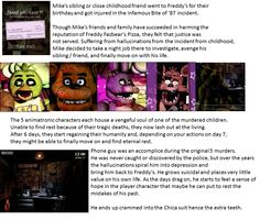 5 Nights at Freddy's Comics | ... was never about the money | Five Nights at Freddy's | Know Your Meme