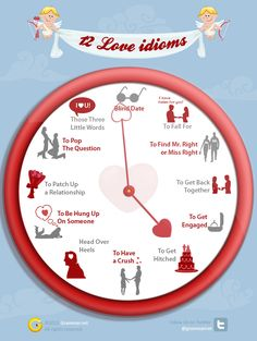 As Saint Valentine's Day draws near, love idioms and phrases are increasingly popular. While some universal idioms are easily translated, many idioms on love can be difficult to comprehend. English Fun, English Tips, English Lessons, Learn English, English Class, Better English, English Vocabulary, English Grammar, English Language