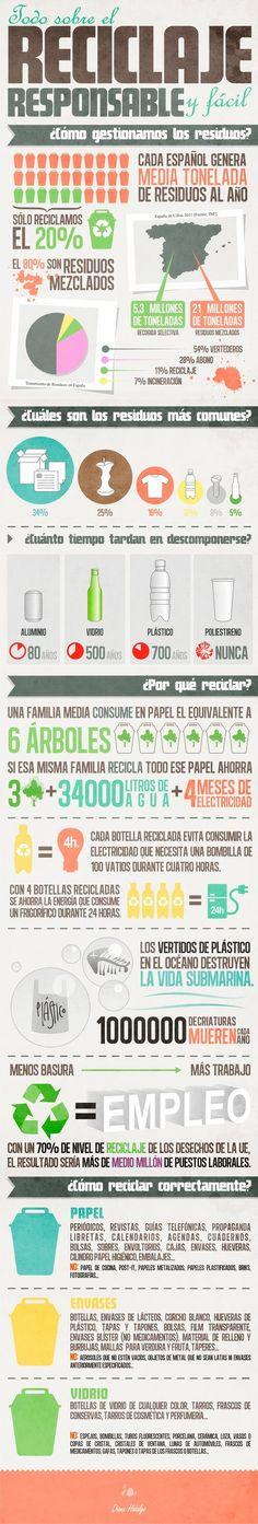 Reciclaje, todo lo que debes saber.   #Reciclaje - #DIY – Recycling ecoagricultor.com