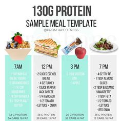 Wondering how to eat of protein in a day? Here's a visual representation of exactly what that looks like. As my clients know, I… Get Healthy, Healthy Eating, Healthy Recipes, Healthy Food, Greek Yogurt Bread, Gluten Free Water, Bread Bar, Macro Meals, Weight Gain