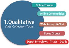 Qualitative research methods sociology