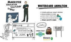 Very Affordable whiteboard animation, only $20 for every 60 seconds of animation. You can make hundred videos with very little cost, you can start your own Youtube channel right now, just provide us with article and we can turn it into videos. Whiteboard Video, Whiteboard Animation, For Facebook, Facebook Instagram, Free Background Music, Do Video, Used Computers, Conversation, How To Memorize Things