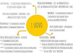 Vegan-in-Italy | uova-sostituti