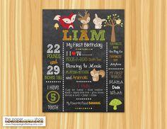 First Birthday Chalkboard Poster Woodland by ThePaperGiraffeShop