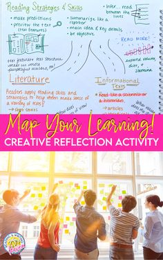 Engage students in critical thinking and creative reflection at the end of the school year. When students map their learning, synthesis and collaboration take center stage in the reflective process. #EndofYear #YearMapping #EnglishTeacher English Lesson Plans, Free Lesson Plans, English Lessons, End Of School Year, High School, Middle School English, English Classroom, Reflection, Critical Thinking