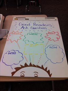 Second grade anchor chart for the 5 w's  Great to use with post-it's multiple times.
