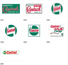 1000 images about castrol on pinterest motors