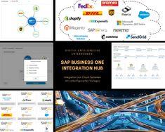 Der Integration Hub ist ein Add-On für SAP Business One und erweitert das ERP-System erheblich.