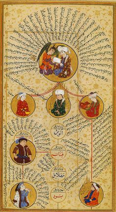 This silselename is one of the earliest known, a genre which traces lineage, this page is the pre-Islamic Ottoman Lineage going back to Adam. Authored in Baghdad as opposed to the Imperial center, under the reign of Mehmed III Islamic World, Islamic Art, Islamic Calligraphy, Calligraphy Art, Mehmed Iii, Islamic Paintings, Turkish Art, Coran, Ottoman Empire
