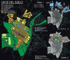 Uso de suelos ~ Urbanismo