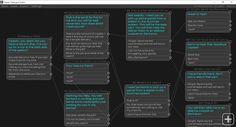 The Hyperventila dialogue editor for creating immersive and unique questing experiences in Gamemaker Studio Editor, Game, Studio, Unique, Fun, Gaming, Studios, Toy, Games
