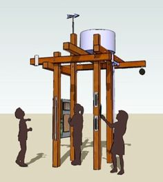Outdoor Classroom and Weather Station - Garner Elementary PTO